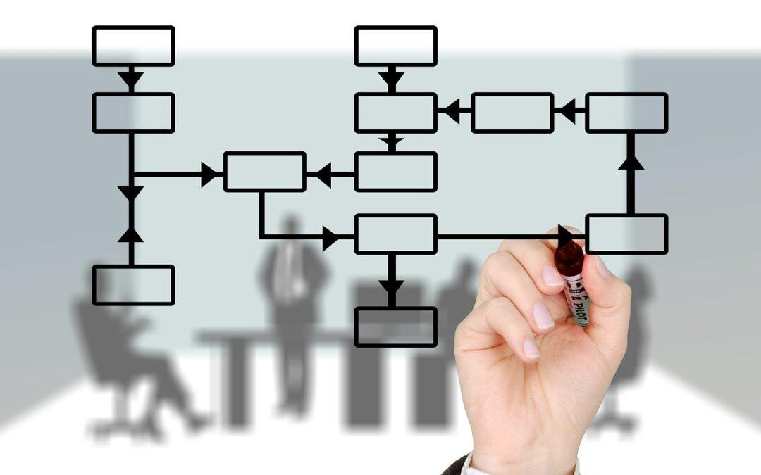 The Importance of a Proper Redundancy Process